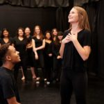 How Much Does Drama School Cost?